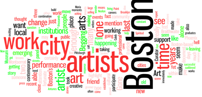 """A word cloud generated from Maggie Cavallo's """"Build or Destroy"""" response to the Phoenix's """"Gone Begging"""" article."""