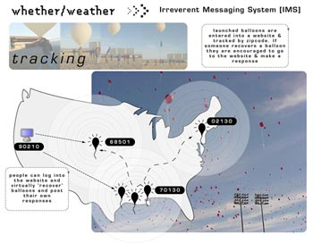 Morgan Schwartz, Whether/Weather, Promotional image, 2005.